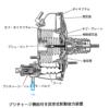 車両安定制御装置:平成30年3月実施1級小型問題29