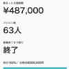 【1/5(金)】ご支援ありがとうございました★/クラウドファンディング