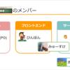 jig.jpオンラインインターン2020 二週間の振り返り byぷりん