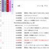 20171118詩音の奏~vol.38 大石理乃、石川彩楓(はちきんガールズ)、Mi-II
