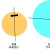 地球以外の惑星の傾き 当然北極星も異なるが...