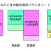 現在の日本でハイパーインフレが起きる可能性は小さいが
