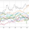 季節性グラフに関して(2)