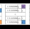 倍音の数理の秘密〜不定調性論全編解説9(動画解説・補足)★★★★★