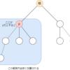 AtCoder Beginner Contest 138 D - Ki