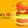 "History 101:古今東西の""ナゼ?""を早わかり シーズン1【Netflixオリジナル】【感想】"
