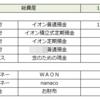 2017/10収支報告