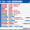 6月10日・月曜日 【鉄分補給34:関西・ブルーリボン賞授賞車両】