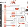 原油の世界をインフォグラフィックで理解する