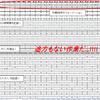 データからMancityを見てみよう ~データ数は約500!?~
