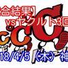 【試合結果】vsヤクルト3回戦、丸の3ラン、菊池の決勝ソロでカード勝ち越し!5-4。2018/4/5(木)神宮