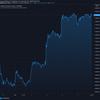 2020-11-07 今週の米国株状況