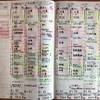 9月第4週の僕のジブン手帳。