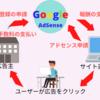 アフィリエイトとGoogleアドセンスの違い・仕組み・始め方