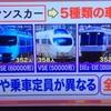小田急線のロマンスカー