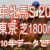 【府中牝馬S 2021】過去10年データと予想