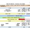 酒類の廉売に関する公正取引の基準案(国税庁)