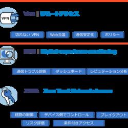 NetMotion 解説 ~切れない・快適なVPN 編~