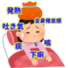 急性の発熱や咳、痰、下痢、吐き気、全身倦怠感等の漢方的解釈とは?