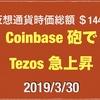 2019/3/30 仮想通貨時価総額 15兆9000億