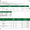 本日の株式トレード報告R2,06,15