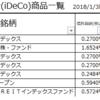 2018年iDeCo!大和証券の確定拠出年金おすすめ商品を厳選しました【イデコ】