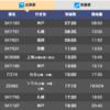 【2019年8月】台湾(台北)夫婦旅行記|1日目