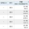ロボ西の株トレード大反省会