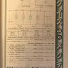 クイズdeメンテ2008年4月