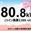 7/2の発電量は80.8kWhでした!