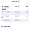 2020/09/01(火)