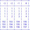 音声認識メモ(Kaldi)その7(decode with Karel's DNN)