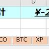 法人で10月末時点の仮想通貨損益計算を出したらマイナス260万だった