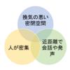 SAKURA GENESIS 2020は開催できるのか?