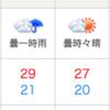 「大雪山Trail Journey」まであと5日!! 天気が気になる!! 暑さと風攻めか?!