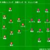 2020/02/09 杮落としマッチ 京都サンガ VS セレッソ大阪 ~今日はこれぐらいにしといたるわ~