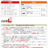 川田将雅騎手の調教プロファイル[バージョン2]