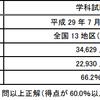 平成29年 1級土木施工管理技士 学科合格発表