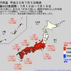 【1ヶ月予報】向こう1か月は北海道を除いて全国的に暑くなる予想!異常天候早期警戒情報が出されていて7/10から約1週間は平年よりかなり気温が高くなりそう!!