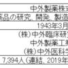 【製薬企業研究】中外製薬株式会社