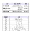 【平成29年度・秋期】基本情報処理技術者試験(FE)合格発表