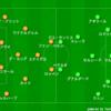 2014.06.29/FIFAW杯ラウンド16/オランダvsメキシコ/2-1