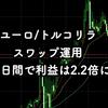 [ユーロ/トルコリラ]スワップ投資!23日間運用で原資に対し2.2倍の利益達成!