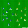 5バック相手をどう崩すかという課題 J1第26節 FC東京vsベガルタ仙台