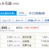【適示開示】昭和シェル石油(5002)をPTSで1,935円で買う2