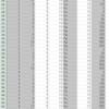 Python 1ファイルに全ステップ分が記述されたcsvから散布図の作成:その1