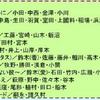 Hello! Project 2016 WINTER〜中野セットリスト