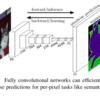 FCN(Fully Convolutional Networks) DeepLearning論文の原文を読む #14