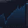 2020-12-8 週明け米国株の状況