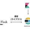 ElasticSearchとFlaskを連結させる